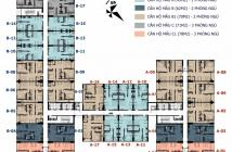 Nhận giữ chỗ căn hộ cao cấp Q.8 Lh 016798 100 10,