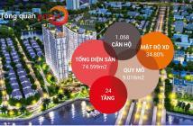 Chỉ 950Tr/căn giá đã VAT, sở hữu ngay căn hộ thông minh đầu tiên tại TP. HCM, LH 0934 38 63 93