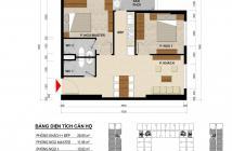 Nhà ở xã hội Green River hot nhất khu vực quận 8, giá chỉ 14.9 triệu/m2, full nội thất cơ bản..LH:0907.549.176