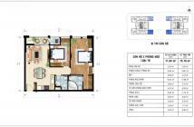 Bán căn hộ Q7, giao nhà T12/2108. Vay LS 0%, LH 0903 73 53 93