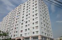 Cần bán gấp căn hộ chung cư Bông Sao Q8, dt 60m2, 2 phòng ngủ, mới nhận nhà ,nhà đẹp  thoáng mát ,giá 1.45 tỷ