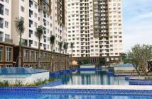 Bán gấp The Park Residence Premier tặng kèm nội thất 2PN, DT 58m2, giá 1,67 tỷ. LH 0906749234