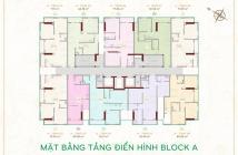 Bán chung cư liền kề Phú Mỹ Hưng, thanh toán linh hoạt theo tiến độ dự án, giảm 500k/m2, giá chỉ 14.3 triệu/m2 Lh: 0931418672 Ms.L...