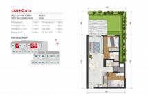 Bán căn hộ sân vườn(64m2+32m2) 2PN dự án High Intela mt Võ Văn Kiệt chỉ 2,456 tỷ đã VAT, 0938677909