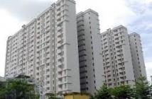 ►►Chính chủ bán 2 căn hộ Bình Khánh 1PN, 54m2 căn góc, sổ hồng, 1.45tỷ còn TL