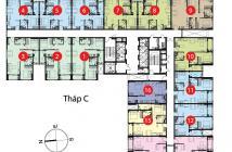 Xuất cảnh căn 2pn, căn góc, 69m2, hoàn thiện cơ bản, căn hộ thông minh - Botanica premier- 0903 958 954