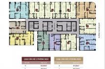 Bán căn hộ Madison, Thi Sách, Quận 1, 3PN diện tích 109m2, giá 16 tỷ