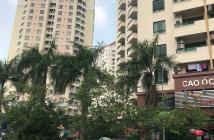 Bán căn hộ cao cấp An Khang, khu An Phú - An Khánh, Q.2