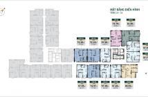 Dự án căn hộ có gác lửng đầu tiên tại Tân Bình, 55tr/m2, bàn giao 2020, lh Tài 0967087089