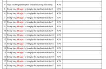 MỞ BÁN CĂN HỘ Q7 SAIGON RIVERSIDE VIEW SÔNG SAIGON, CHIẾT KHẤU 18% LH:01205174874