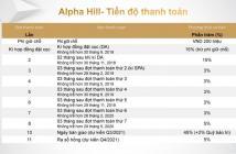 Bán căn hộ ALPHA KING  mặt tiền Nguyễn cư Trinh quận 1- giá 9 tỷ/căn- full nội thất  LH:0902 497 394