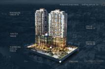 Offictel Southgate Tower ngay MT Nguyễn Thị Thập, giá chỉ 35.2tr/m2