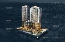 Căn hộ Officetel hot nhất khu Đông SG, đầu tư sinh lời cao