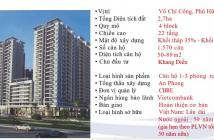 Cơ hội ngày một thu hẹp cho những khách hàng muốn sở hữu CH Safira Khang Điền, Q9, LH 0938500530