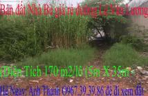 Bán đất Nhà Bè giá rẻ đường Lê Văn Lương