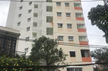 Căn hộ chánh Hưng, sau lưng chợ Phạm thế Hiển, sắp bàn giao nhà, 2PN, giá chỉ từ 1.2 tỷ