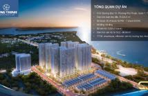 Q7 Saigon Riverside complex mặt tiền đường Đào trí view sông Saigon. 0908652566