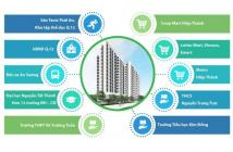 Trả trước 300tr sở hữu căn hộ Green Mark quận 12, ngân hàng hỗ trợ 20 năm ls ưu đãi Lh 0938677909