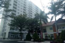 Sở hữu ngay căn hộ cao cấp Q12 Hiệp Thành Building chỉ từ 19.5 tr/m2, LH 0966.966.548