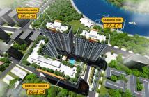 Sỡ hữu căn hộ liền kề Vincity rẻ như nhà ở xã hội chỉ từ 200 triệu