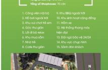 Dự án căn hộ sắp ra mắt khu Nguyễn Duy Trinh, Lã Xuân Oai