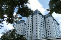 Bán căn hộ chung cư tại Quận 4, Hồ Chí Minh, diện tích 61m2, giá 2.05 tỷ