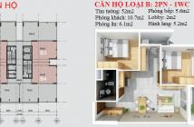 Bán căn hộ diện tích 55m2, 1WC hướng Đông Nam, thanh toán 800tr sở hữu ngay