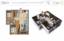 Dự án Sunshine City Sài Gòn quận 7 hấp dẫn nhà đầu tư