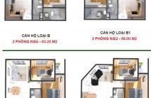 Căn Hộ giá rẻ Green Town Bình Tân thanh toán chỉ 450 triệu sở hữu ngay