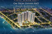 Chính sách ưu đãi chọn mua căn hộ Charmington Iris 3 mặt sông Sài Gòn, Chiết khấu 7%, thanh toán 7,5%/quý