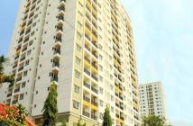 Bán rẻ căn hộ đã hoàn thiện carillon 5 mặt tiền lũy bán bích trung tâm tân phú