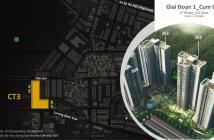 Laimian City- Căn Hộ Cao Cấp Mặt Tiền Lương Định Của Quận 2