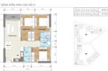 Chính thức nhận giữ chỗ căn hộ khu TTTM AeonMall và TT Y Tế lớn nhất Bình Tân