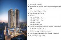 Alpha Hill - Mở bán căn hộ tháp B - LH tham quan nhà mẫu: 0813633885