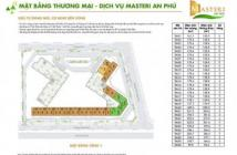 Bán căn shophouse MAsteri An Phú - Mã 09 - 170m2 giá 25 tỷ - LH: 0813633885