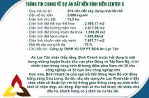 Chỉ 29tr/m2 sở hữu ngay đất nền Hồ Chí Minh!
