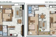 Bán chuyển nhượng một số căn hộ giá tốt dự án Lacosmo Tân Bình. LH: 0908166023