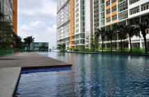 Cho Thuê Căn Hộ The Vista Quận 2, dự án căn hộ cao cấp bậc nhất Quận 2