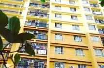 Căn hộ Chung cư Petroland Quận 2, nhà sửa mới 81m², 2PN. Sổ. Giá 2.3 tỷ. Lh 0918860304