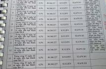 Chính chủ tôi cần tiền bán gấp 2 Căn hộ Lavita Charm thủ đức 2,4 tỷ/2PN, DT 67m2 view đường vành 2