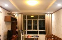 Quản Lý bán 100% căn hộ Phú Hoàng Anh 2PN 2ty2 3PN 2ty5 Lofthouse 2ty7 LH: 0847.545.455