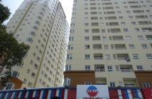 Bán căn hộ Âu Cơ Tower, DT 68m2, 2PN, NT cơ bản, giá 2,29 tỷ, SHR.