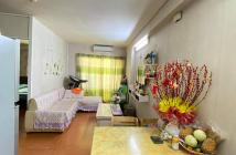 Bán căn hộ 47m2 chung cư Tân Mai block B2 lầu 1 quận Bình Tân