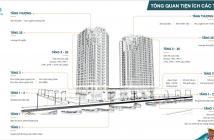 Chính chủ kẹt tiền cần bán căn hộ D-AQUA 2PN giá ra đi chỉ 750tr !!!