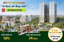 Trời ơi tin được không căn hộ chỉ 1tỷ6/căn tại Tp.Thuận An KCN Vsip, ST Aeon Mall 0979183285