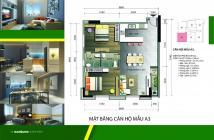 Căn hộ Gò Vấp 1- 2 3 phòng ngủ dành cho người thu nhập trung bình từ 1,5 tỷ