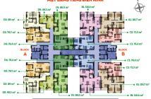 Chính chủ cần bán căn hộ Tân Hương Tower 79 m2/1.6 tỷ nhận nhà ngay tặng 2 ML. 0902778184