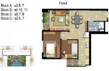 Cần bán gấp căn hộ Lexington, quận 2, 71m2